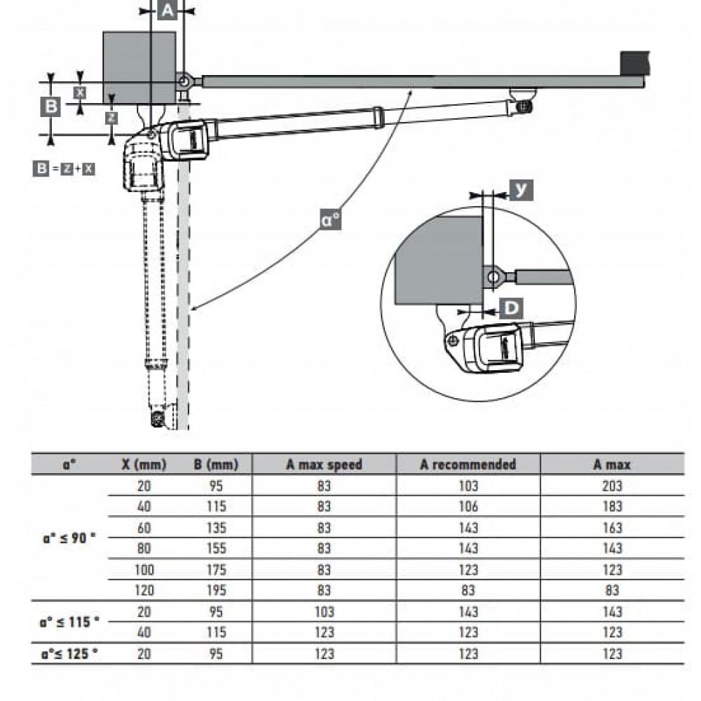 Автоматика для распашных ворот BFT ATHOS AC A40 KIT